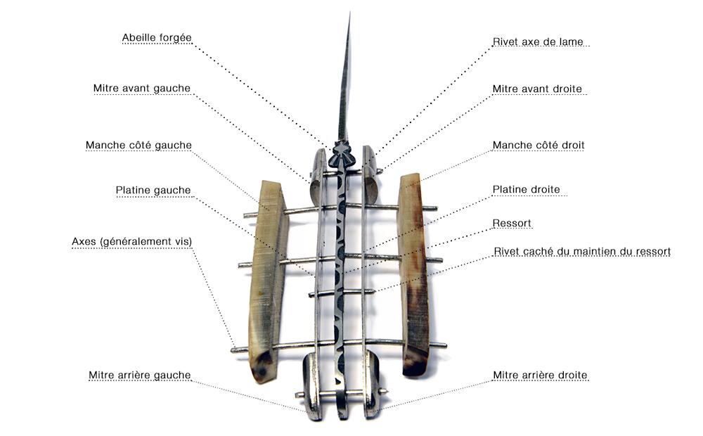 Profil éclaté d'un couteau Laguiole
